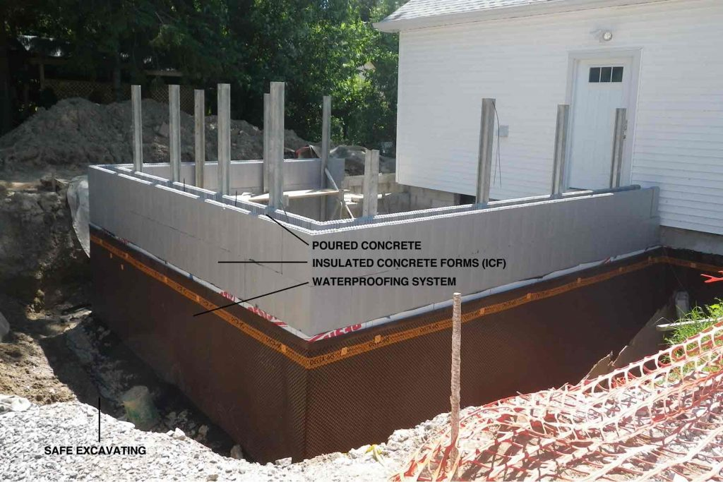New basement foundations basement specialist for Icf basement construction